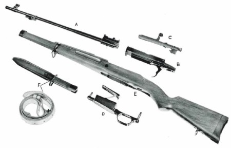 Madsen M47 rifle components