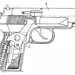 Generic Semi Auto Handgun Parts Diagram Weg 6 Lead Motor Wiring Russian 9mm Pb Silenced Pistol  Forgotten Weapons