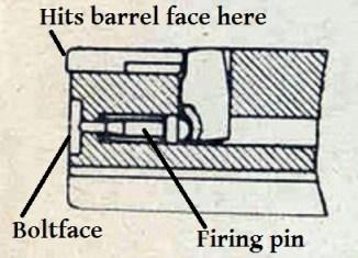 Orita SMG firing pin system