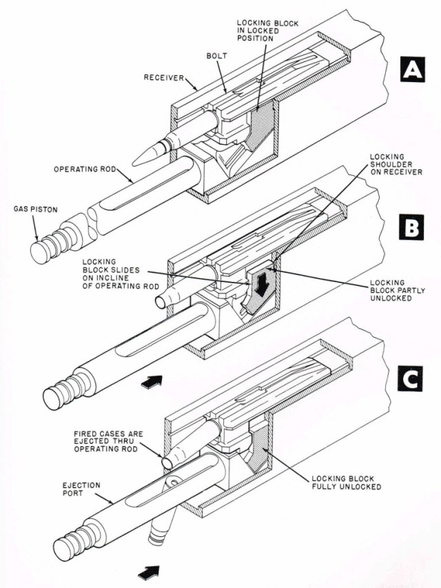 Type 97 locking mechanism