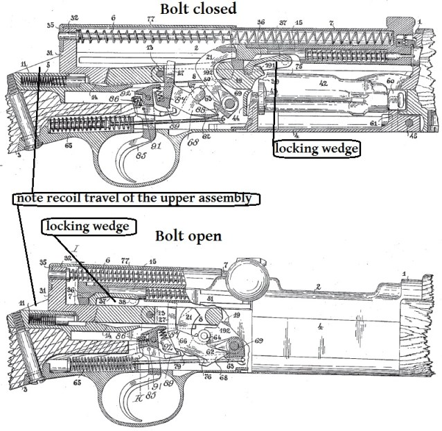 Mannlicher 1905 rifle diagram