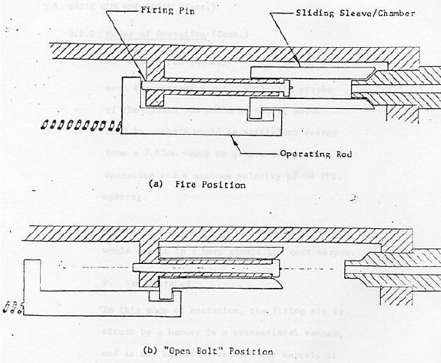 TRW caseless machine gun, primer actuated system