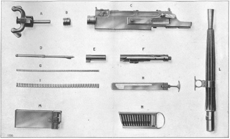 FIAT Modle 1924 machine gun exploded view