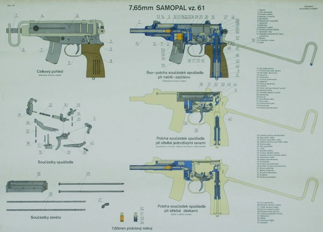 Sa.Vz.61 exploded parts diagram