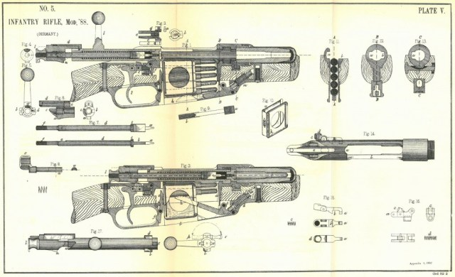 Commission Gewehr 88 cutaway diagram