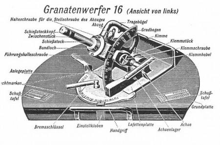 Granatenwerfer 16 diagram