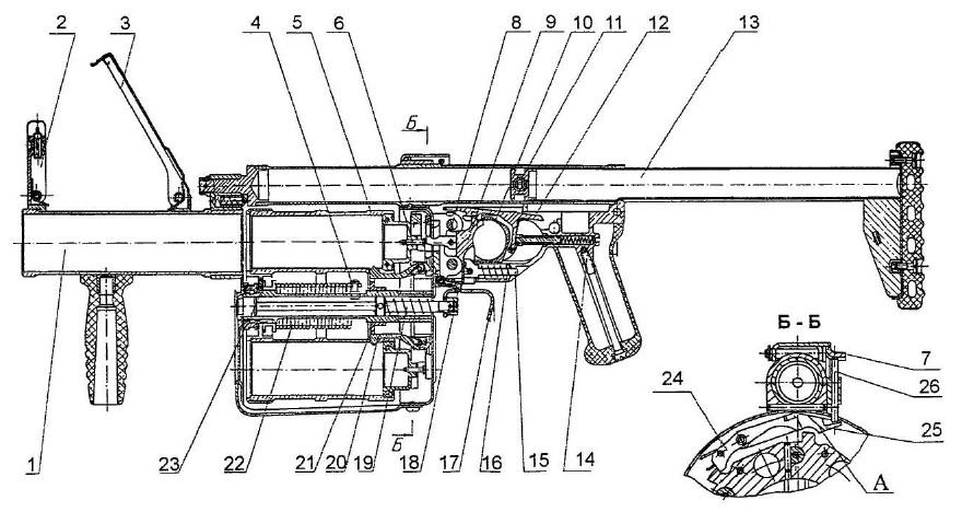Russian RG-6 Grenade Launcher and German Repair Depot