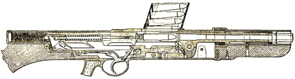 Mannlicher 1885 semiauto cutaway view (full recoil)