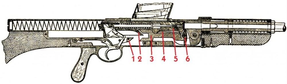 Mannlicher 1885 semiauto cutaway view (ready to fire)