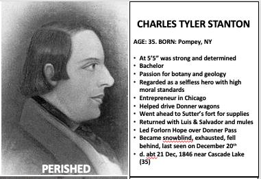 Charles Stanton