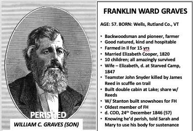 Franklin Graves