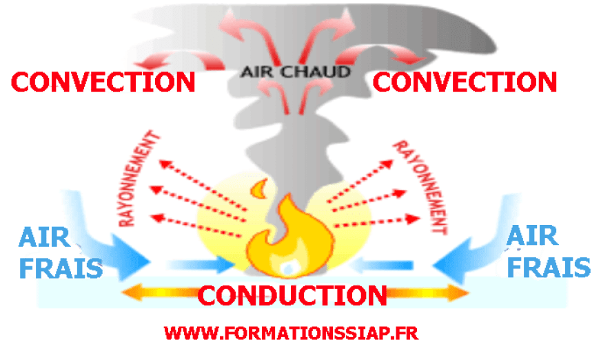formation ssiap video