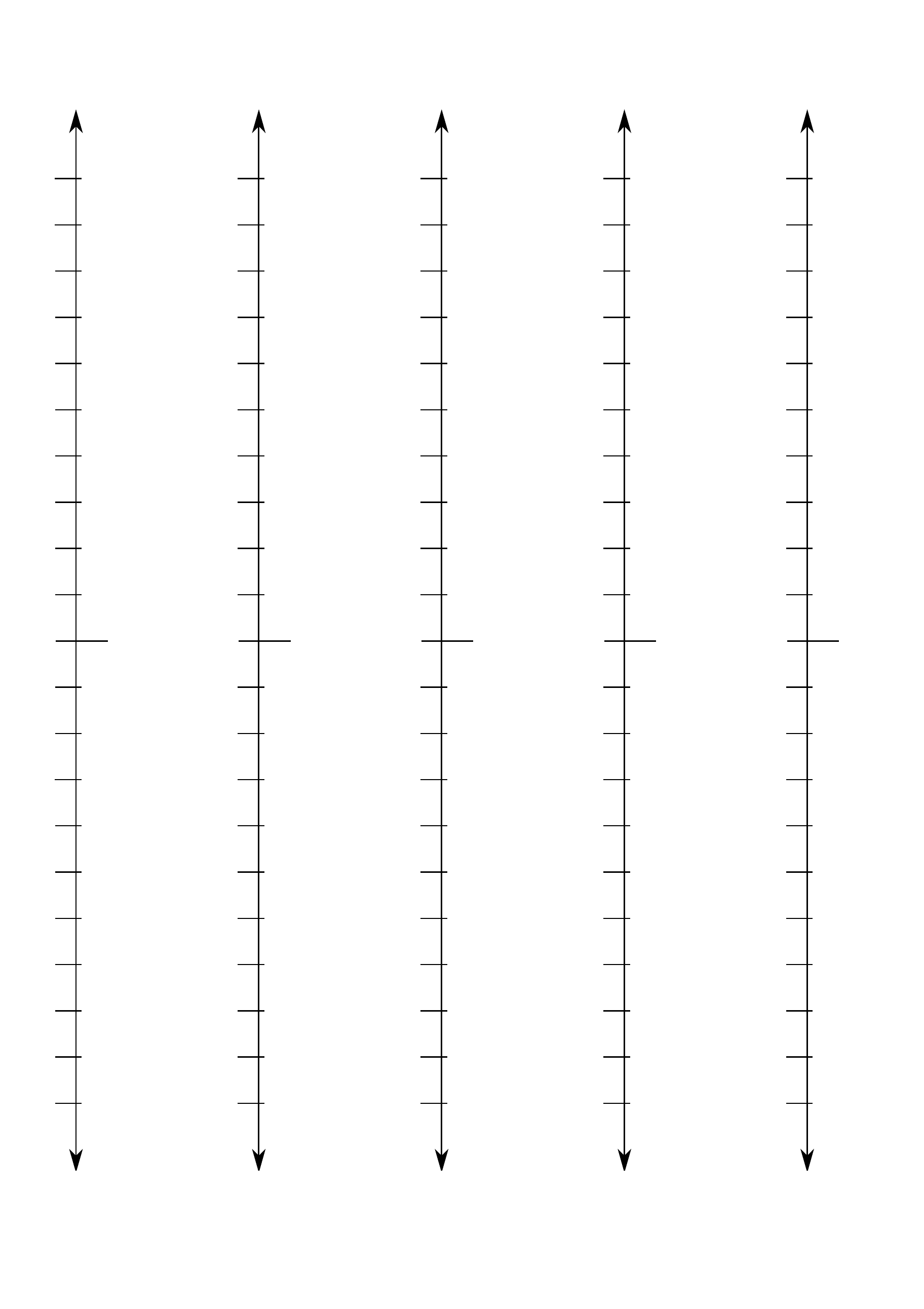 Making Worksheet Vertical Lines