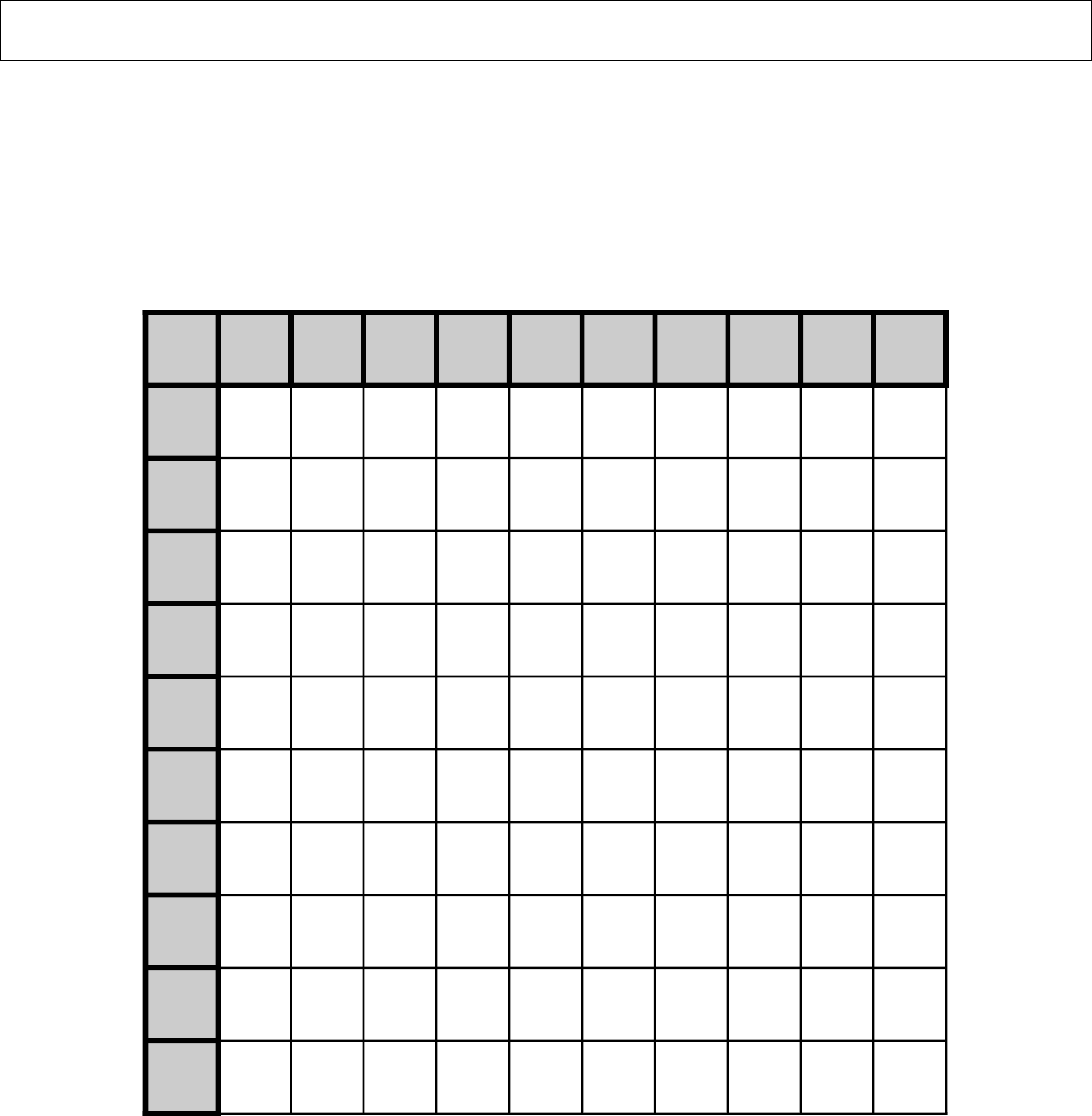 worksheet. Multiplication Table Worksheet Blank. Grass