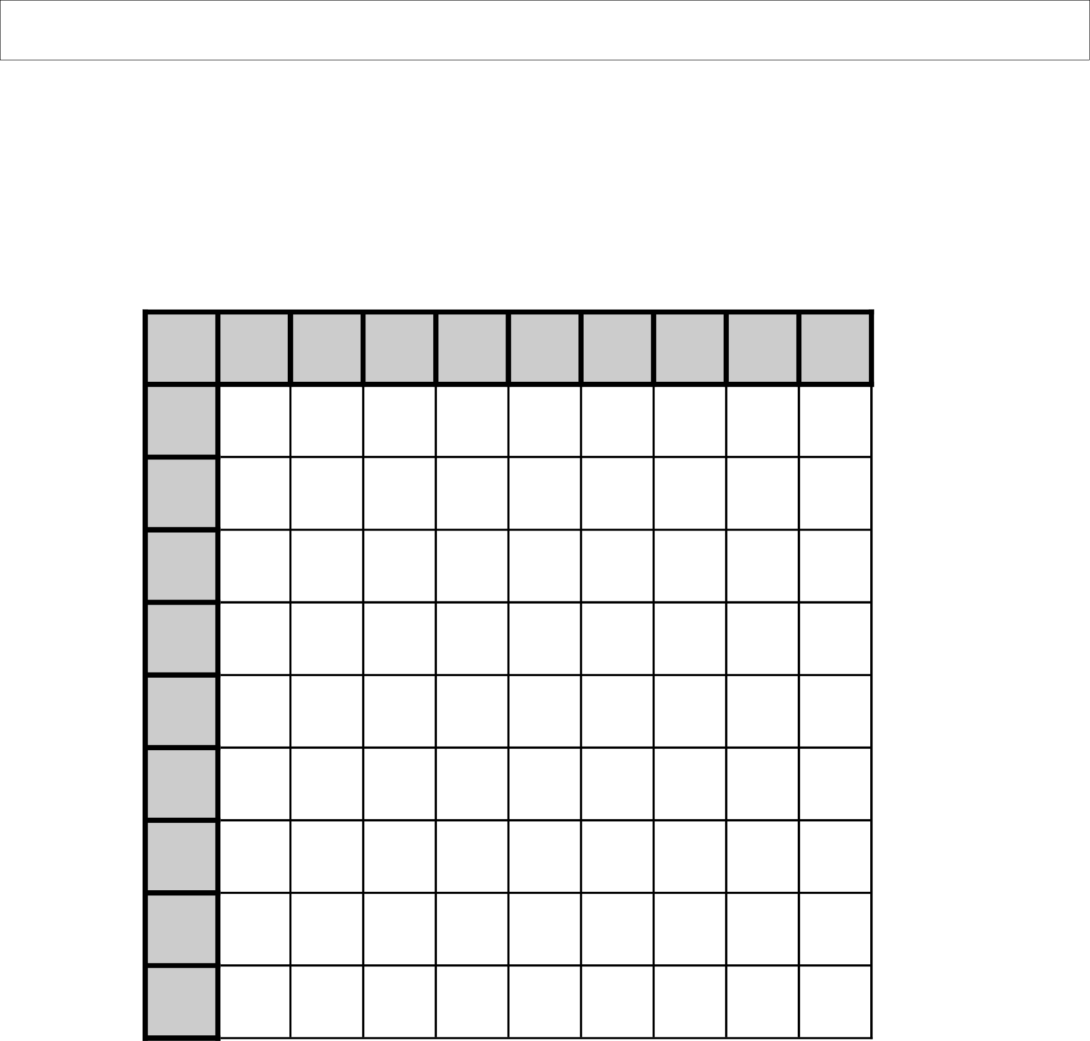 Times tables worksheets blank brokeasshome blank times table square printable gallery design ideas gamestrikefo Choice Image