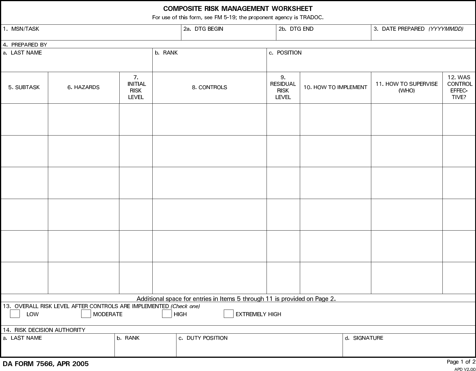 Composite Risk Management Form Template Free Download