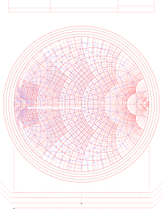 also color smith chart template free download rh formsbirds