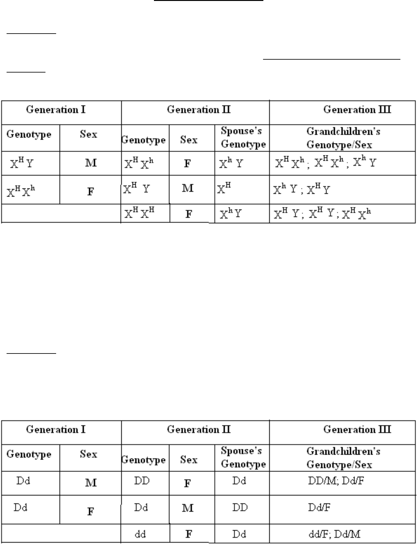 simple pedigree diagram fisher minute mount 2 wiring chart free download