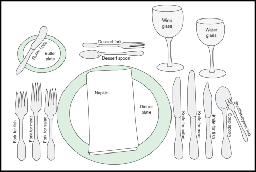 small resolution of place setting template under fontanacountryinn com