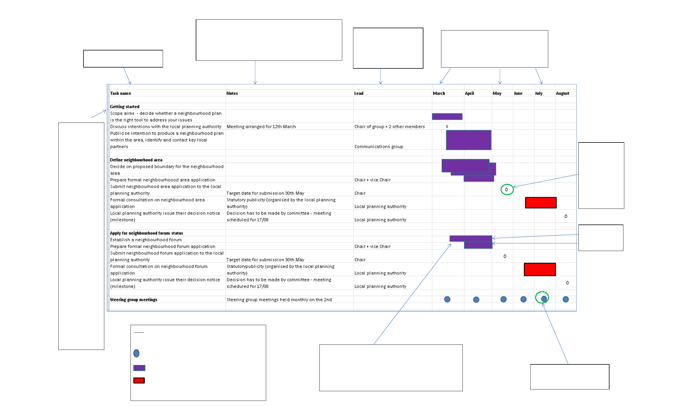 Project Planning Sample Template Free Download