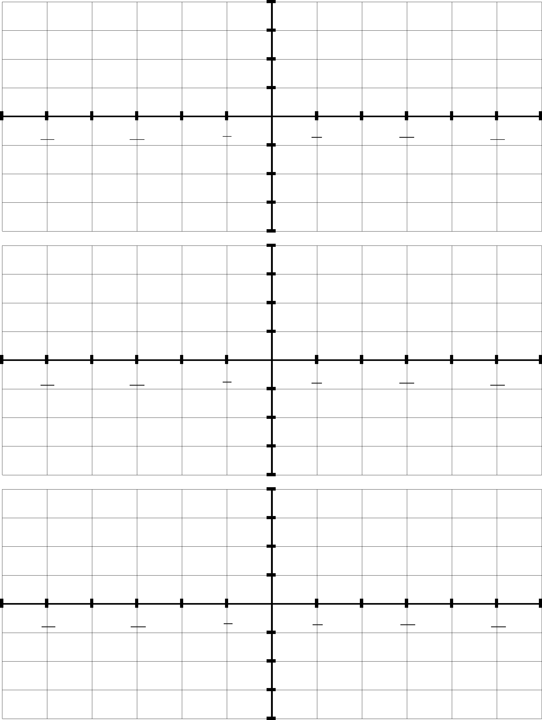 blank trig graph paper