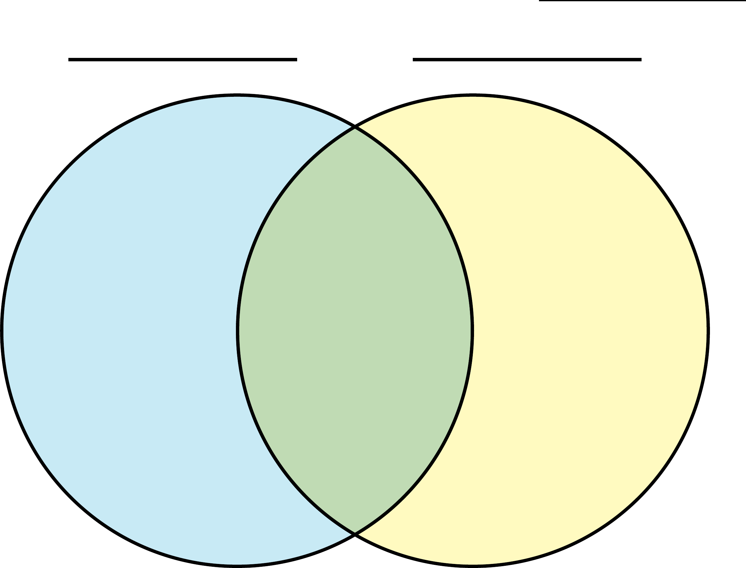 6 circle writable venn diagram example car audio wiring diagrams 2 color template free download