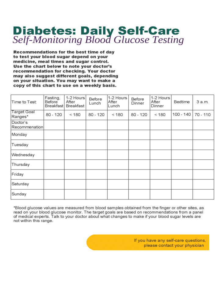 Printable Blood Sugar Chart Template Luxury Blood Sugar
