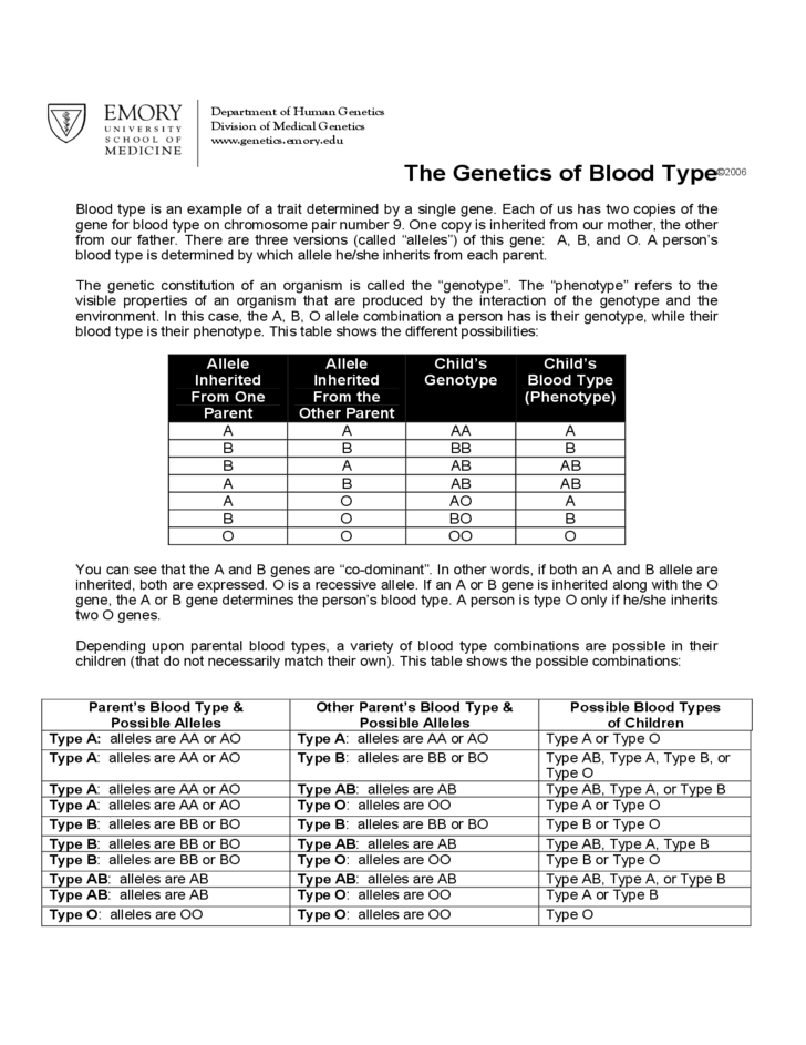 Blood Type Genetics Chart Free Download