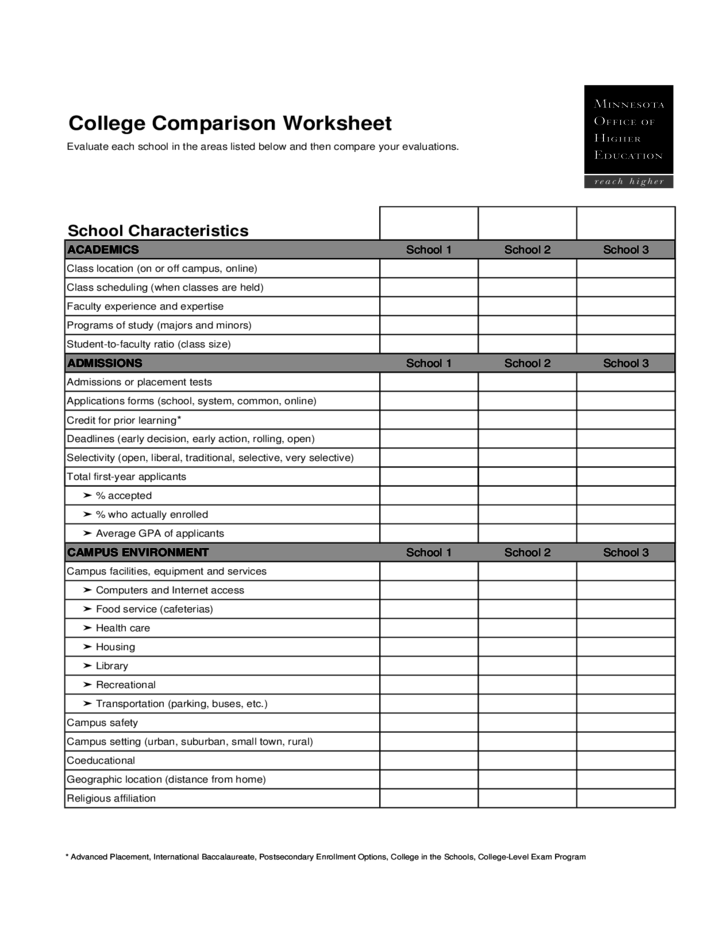 College Comparison Chart Free Download