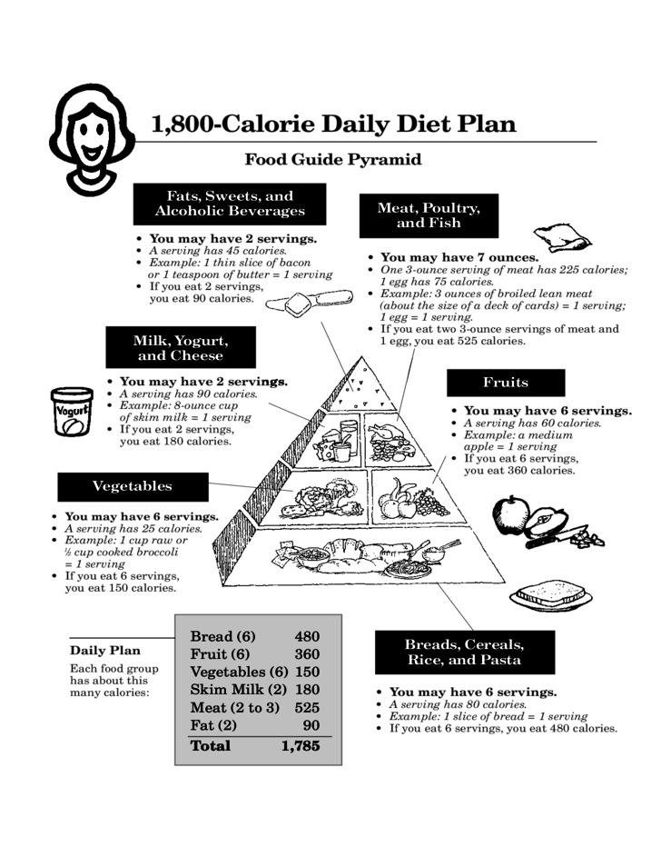 1,800-Calorie Daily Diet Plan Free Download