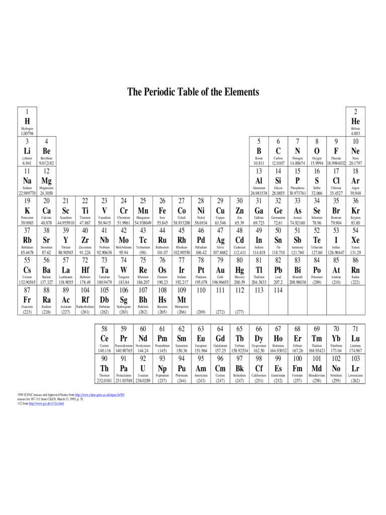 Modern Periodic Table Of Elements Pdf Free Download
