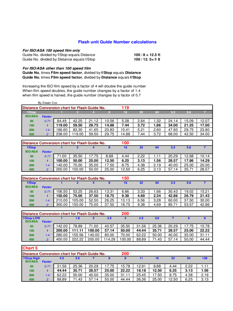 F Stop Chart 3 Free Templates In PDF Word Excel Download