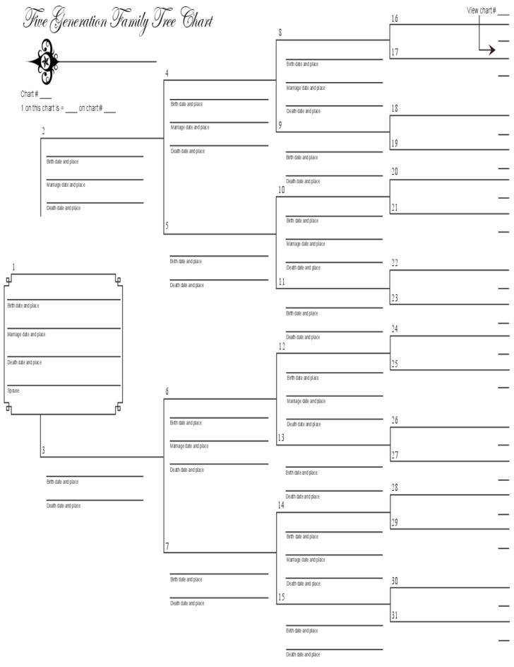 Five Generation Family Tree Template Free Download