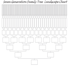 Example Of Family Tree Diagram Bridging 4 Channel Amp Seven Generation Template Free Download