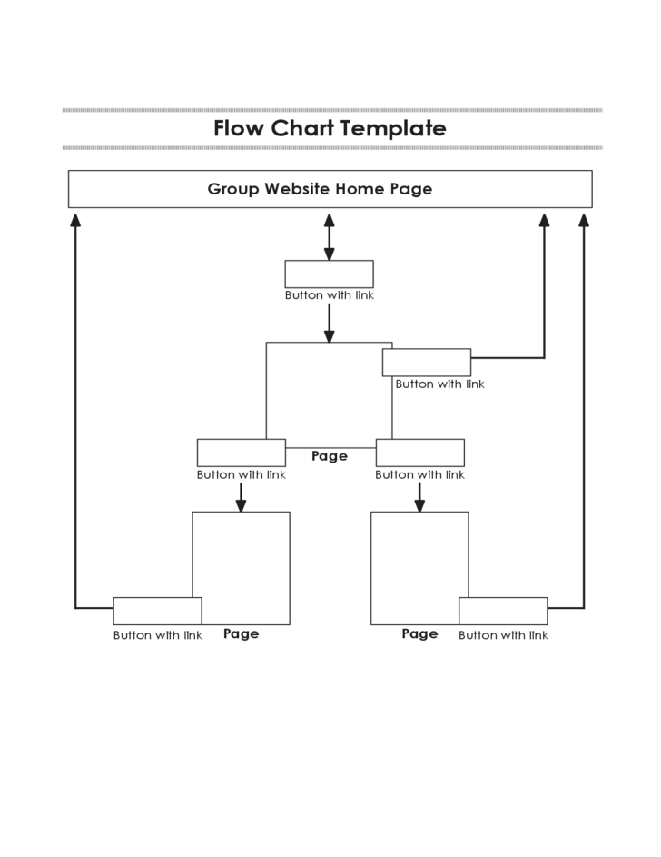 Simple Flow Chart Template Free Download