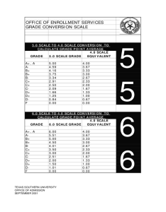 gpa scale conversion chart sacale to also free download rh formsbirds
