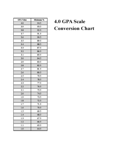 gpa scale conversion chart free download also bogasrdenstaging rh