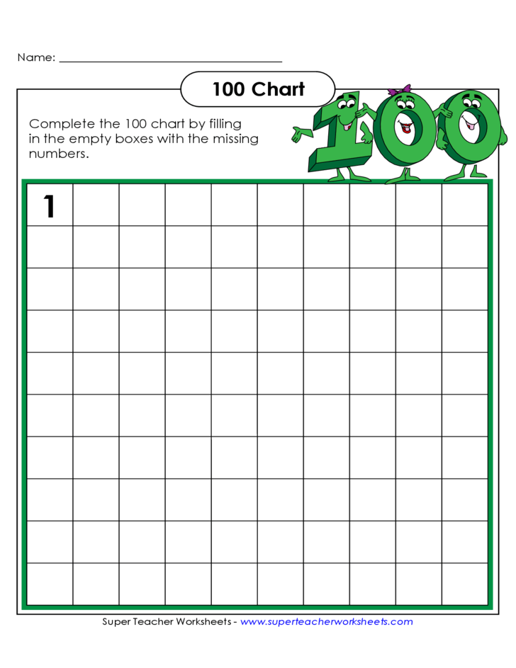 image about Printable 100s Chart referred to as Blank 100 Chart - Otvod
