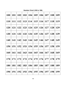 to number chart also free templates in pdf word excel download rh formsbirds