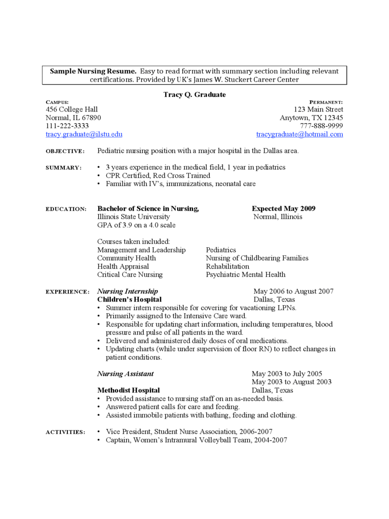 community health rn resume compare sample reference letter for