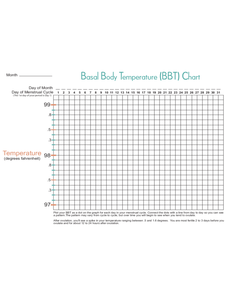 Basal Body Temperature Record Chart Free Download