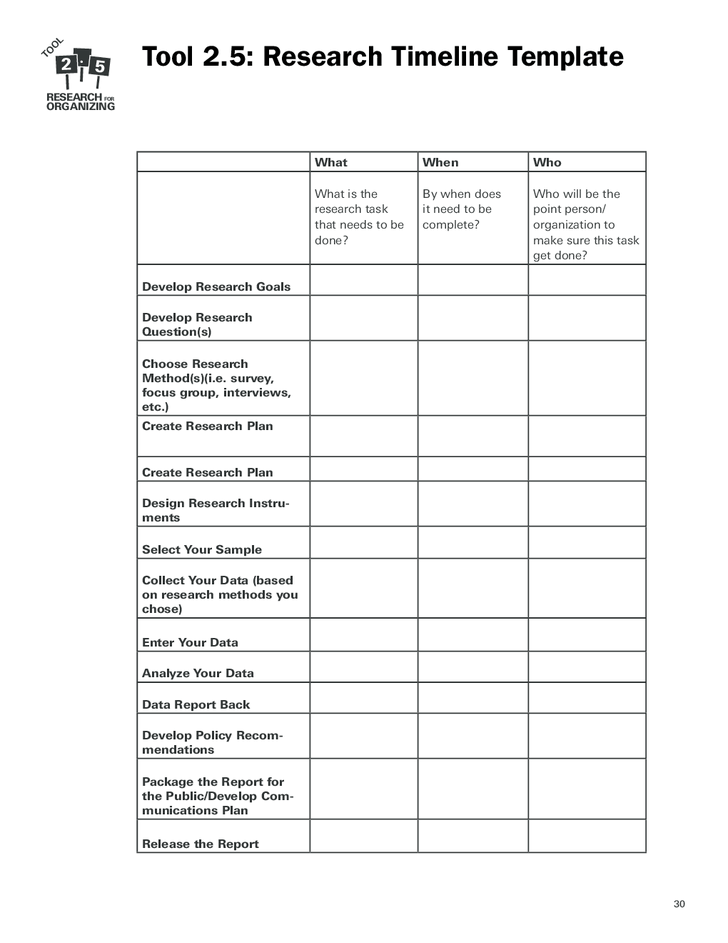 Research Timeline Template Free Download