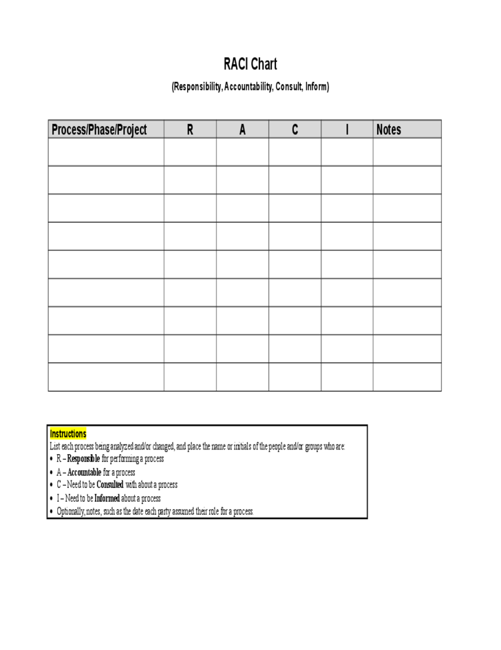Blank RACI Chart Template Free Download