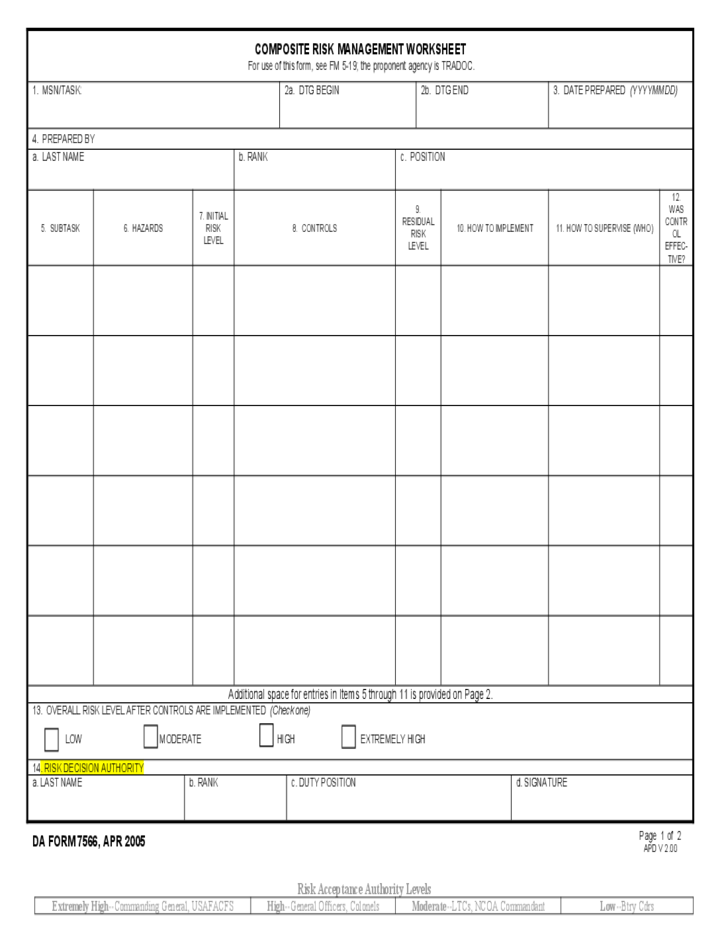 Composite Risk Management Worksheet Free Download