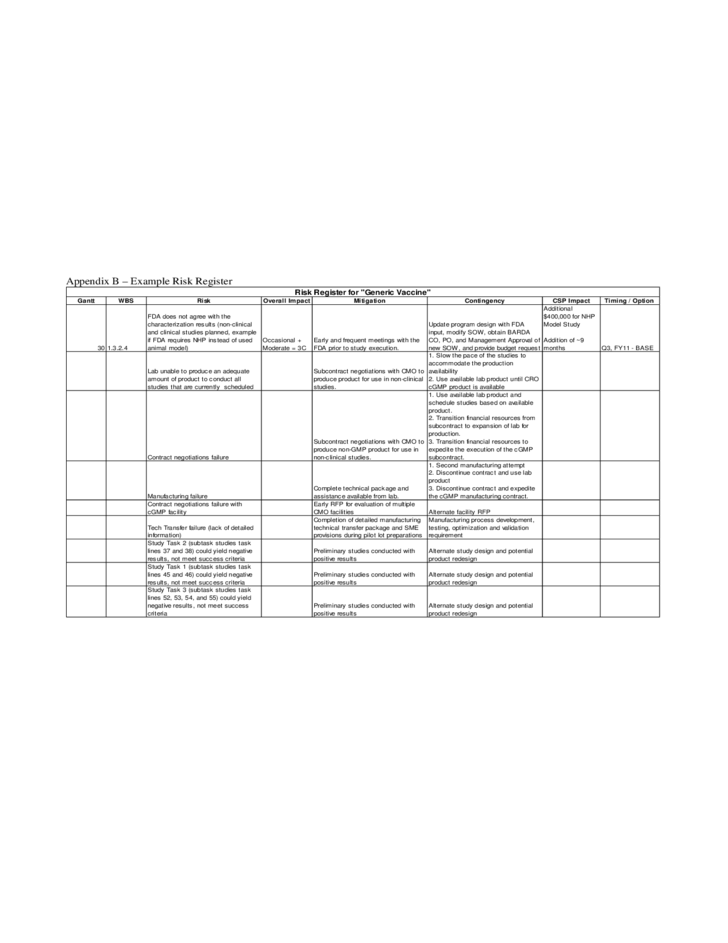 Sample Risk Management Plan Template Free Download
