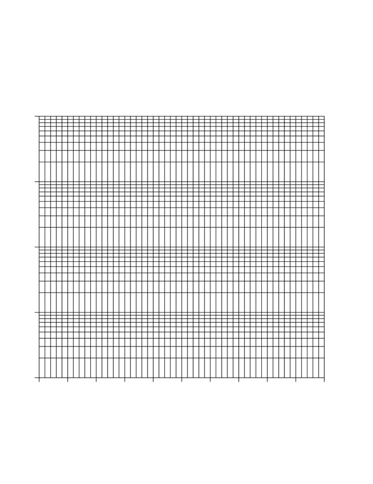 how to graph on log log paper