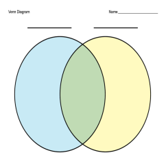Free Venn Diagram Template 2 Circles Mallory Electronic Distributor Wiring 2-color Download