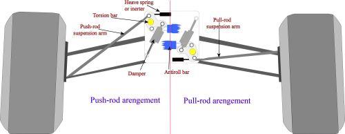 small resolution of transverse torsion bar suspension diagram