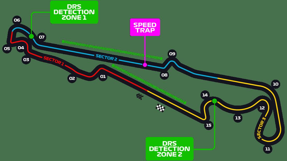 French Grand Prix - F1 Race - Circuit Paul Ricard - Le Castellet   Formula  1®