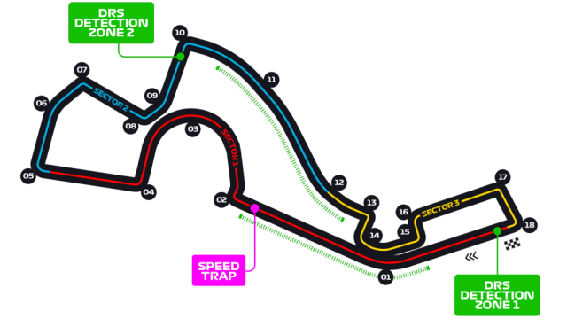 Russia_Circuit.png